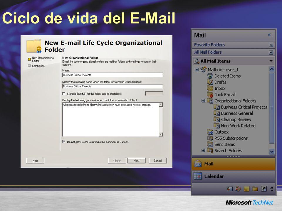 Ciclo de vida del E-Mail