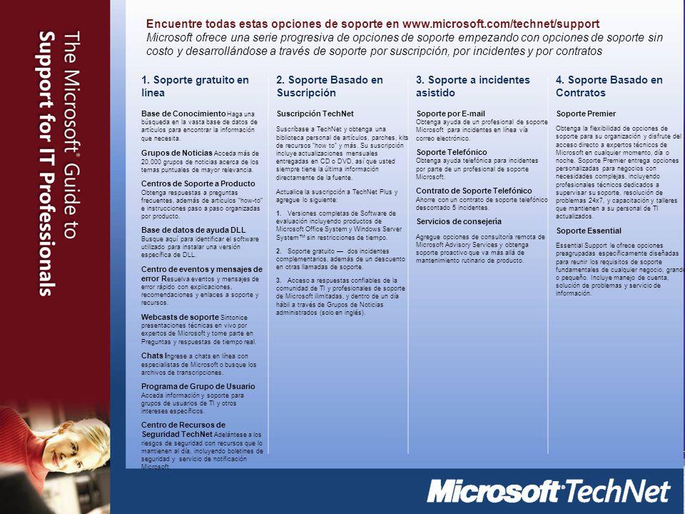 Encuentre todas estas opciones de soporte en www.microsoft.com/technet/support Microsoft ofrece una serie progresiva de opciones de soporte empezando con opciones de soporte sin costo y desarrollándose a través de soporte por suscripción, por incidentes y por contratos 1.