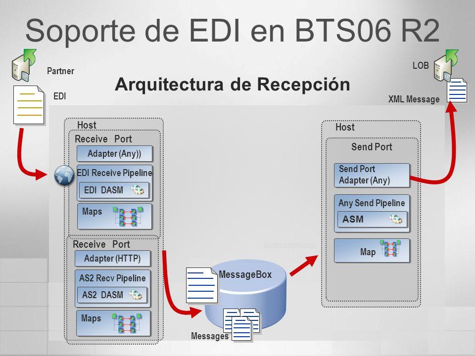 Soporte de EDI en BTS06 R2 Send Port MessageBox Subscriptions Receive Port XML Message Maps EDI Receive Pipeline Adapter (Any)) Send Port Adapter (Any