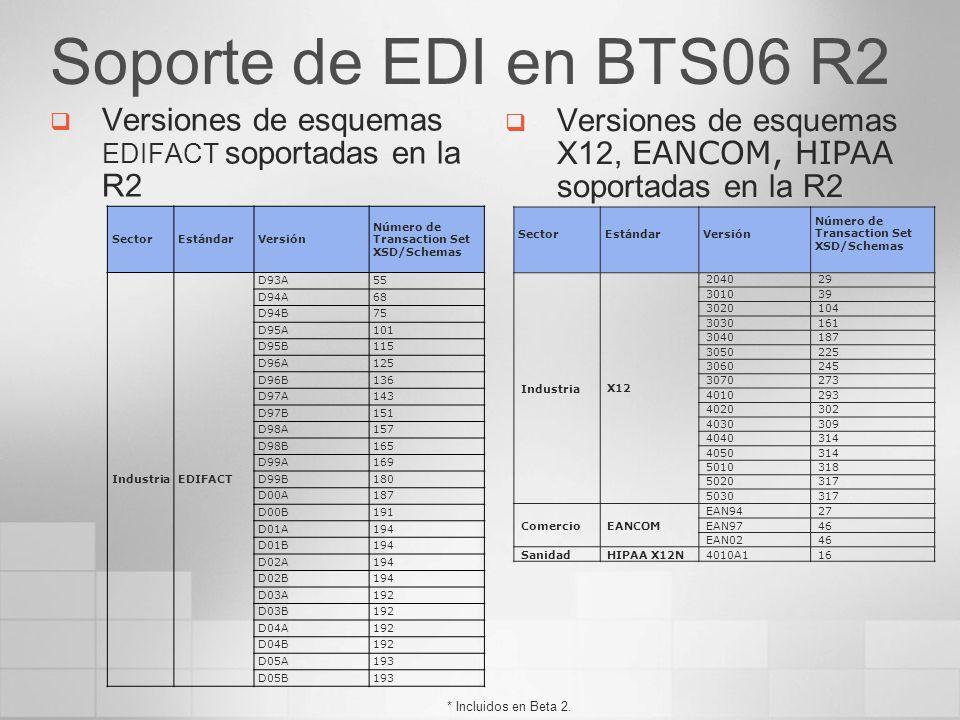 Soporte de EDI en BTS06 R2 * Incluidos en Beta 2. SectorEstándarVersión Número de Transaction Set XSD/Schemas IndustriaEDIFACT D93A55 D94A68 D94B75 D9