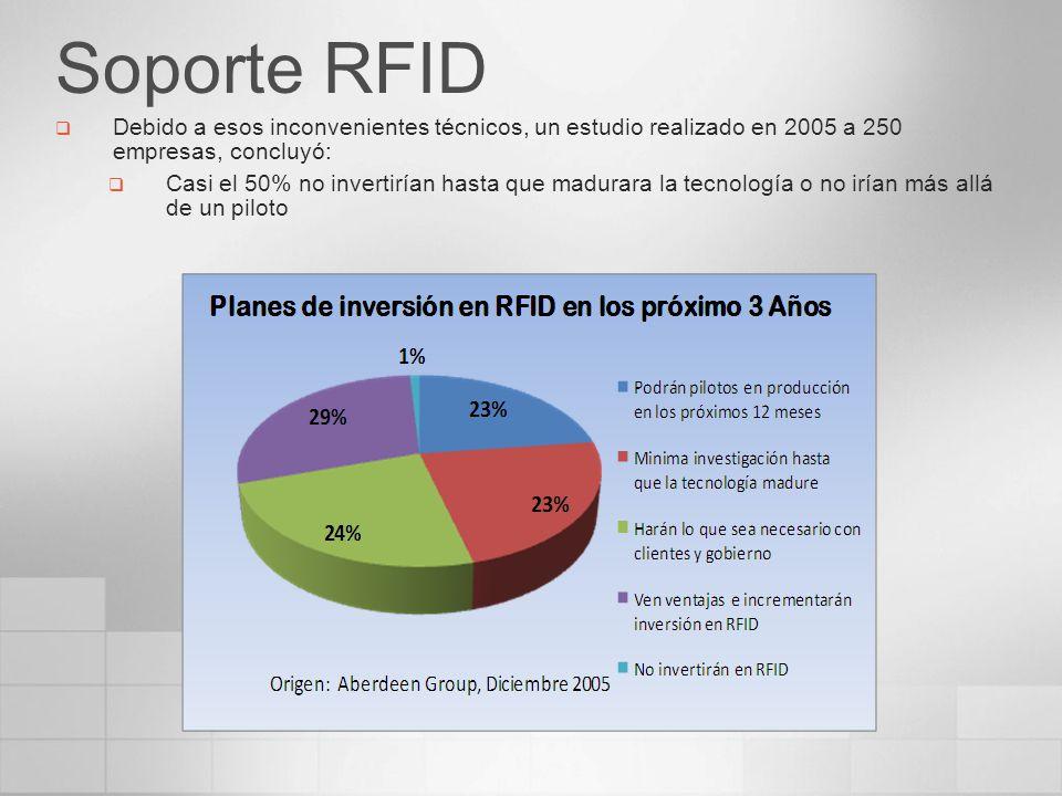 Soporte RFID Debido a esos inconvenientes técnicos, un estudio realizado en 2005 a 250 empresas, concluyó: Casi el 50% no invertirían hasta que madura
