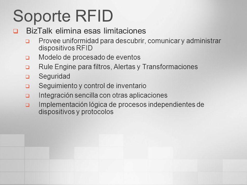Soporte RFID BizTalk elimina esas limitaciones Provee uniformidad para descubrir, comunicar y administrar dispositivos RFID Modelo de procesado de eve