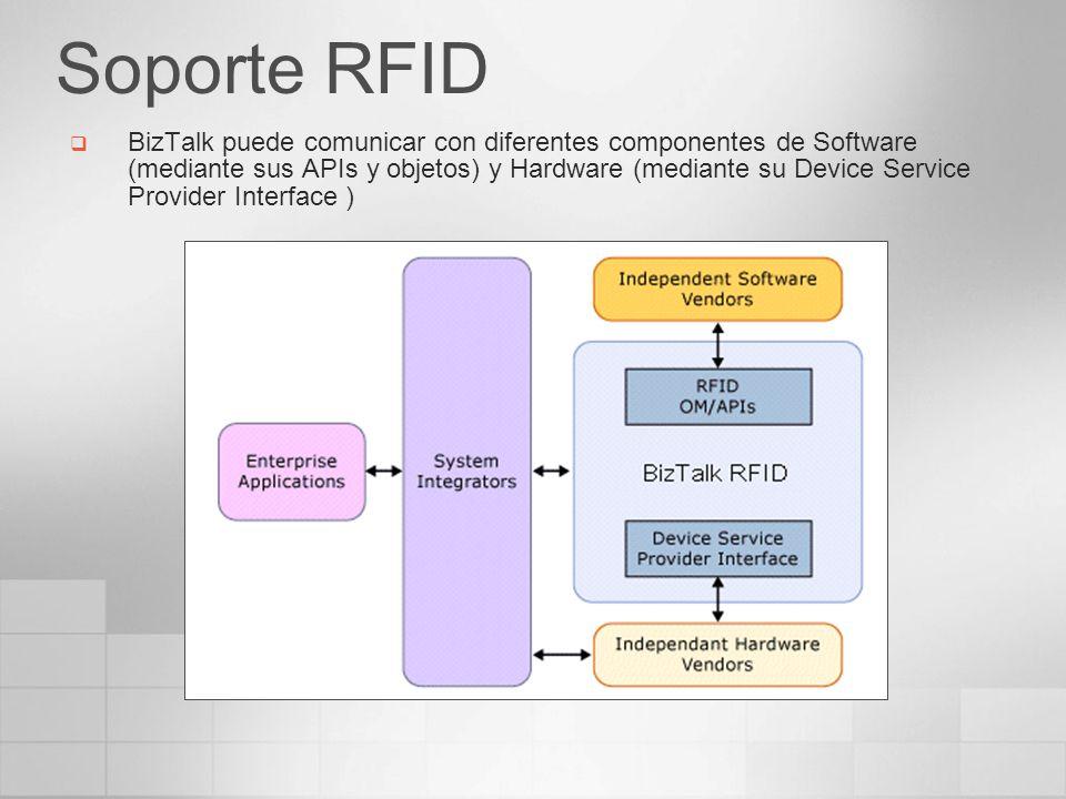 Soporte RFID BizTalk puede comunicar con diferentes componentes de Software (mediante sus APIs y objetos) y Hardware (mediante su Device Service Provi