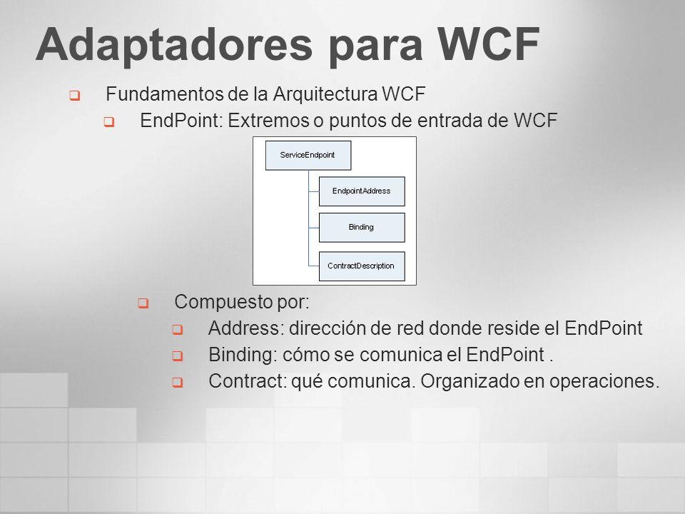 Adaptadores para WCF Fundamentos de la Arquitectura WCF EndPoint: Extremos o puntos de entrada de WCF Compuesto por: Address: dirección de red donde r