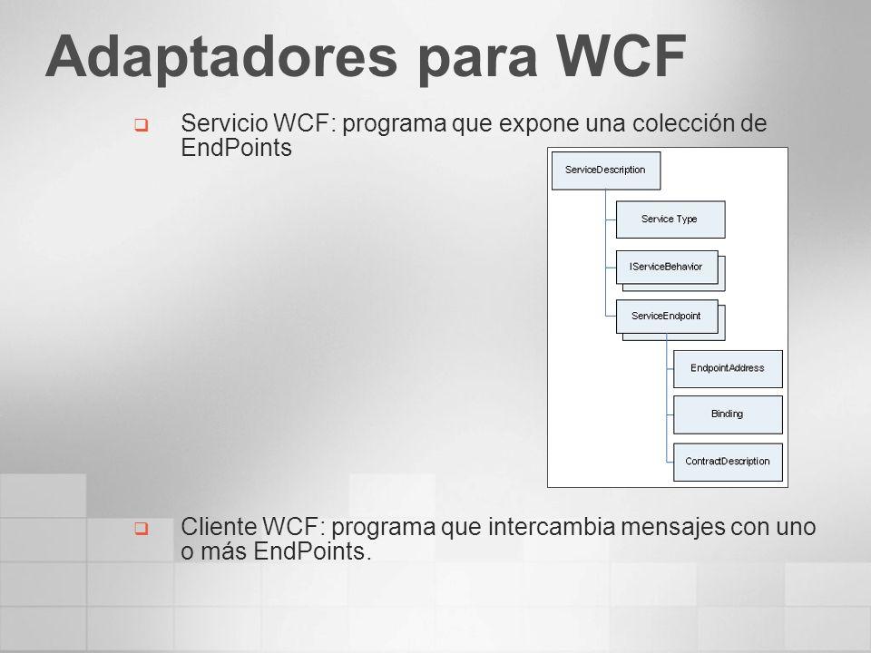 Adaptadores para WCF Servicio WCF: programa que expone una colección de EndPoints Cliente WCF: programa que intercambia mensajes con uno o más EndPoin