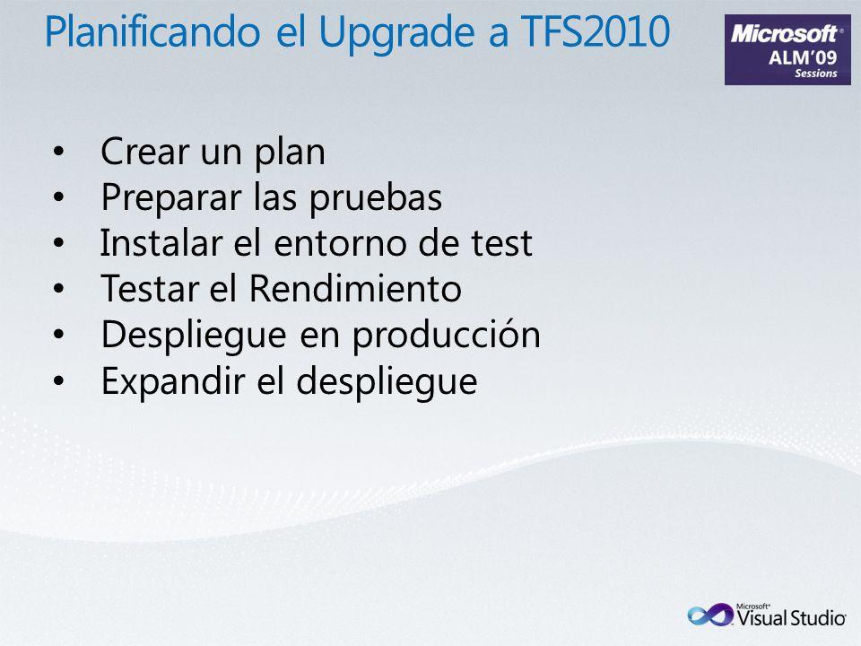 Crear un plan Preparar las pruebas Instalar el entorno de test Testar el Rendimiento Despliegue en producción Expandir el despliegue