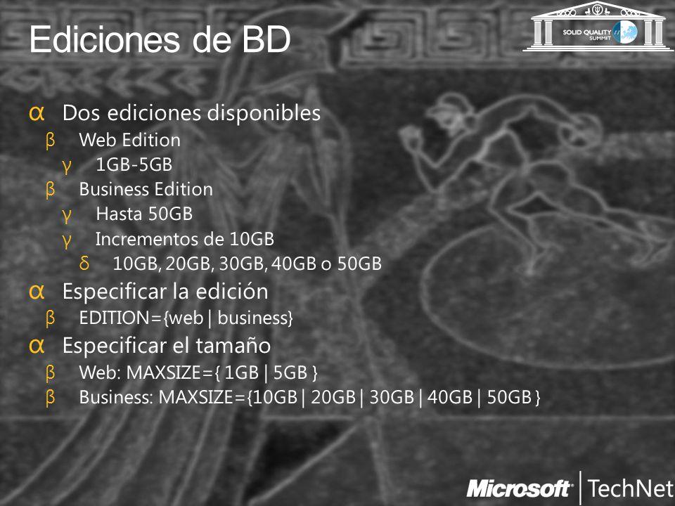 Ediciones de BD