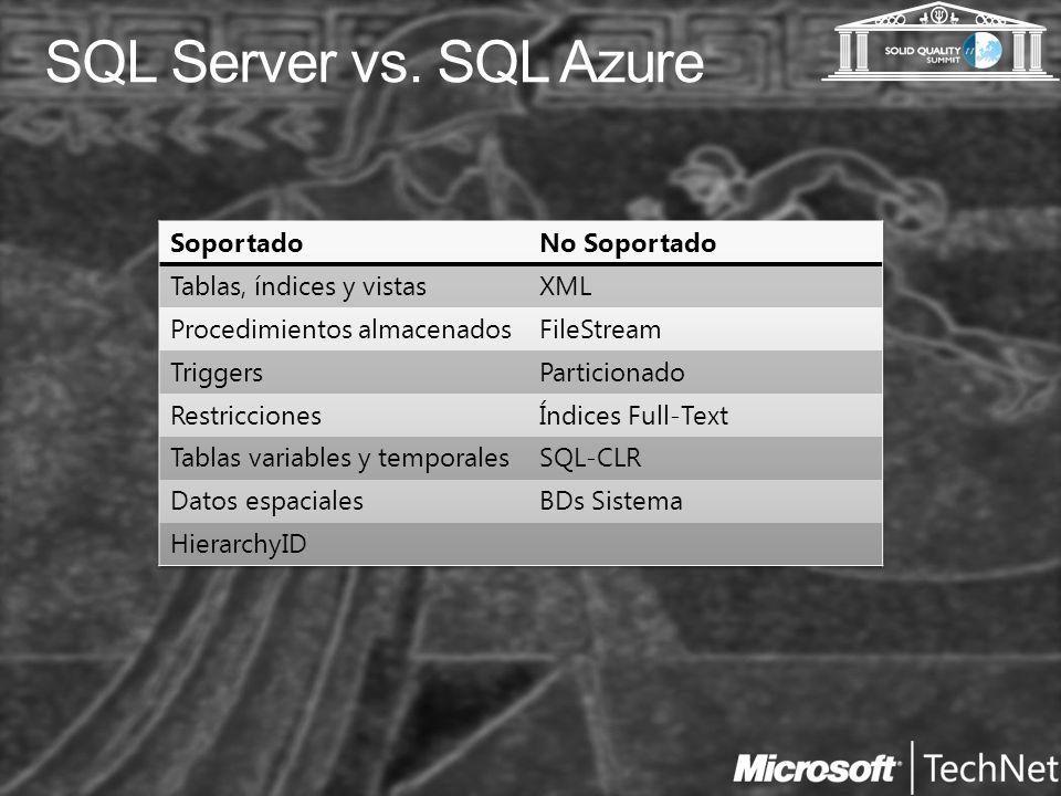 SQL Server vs. SQL Azure