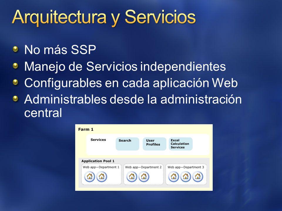 No más SSP Manejo de Servicios independientes Configurables en cada aplicación Web Administrables desde la administración central