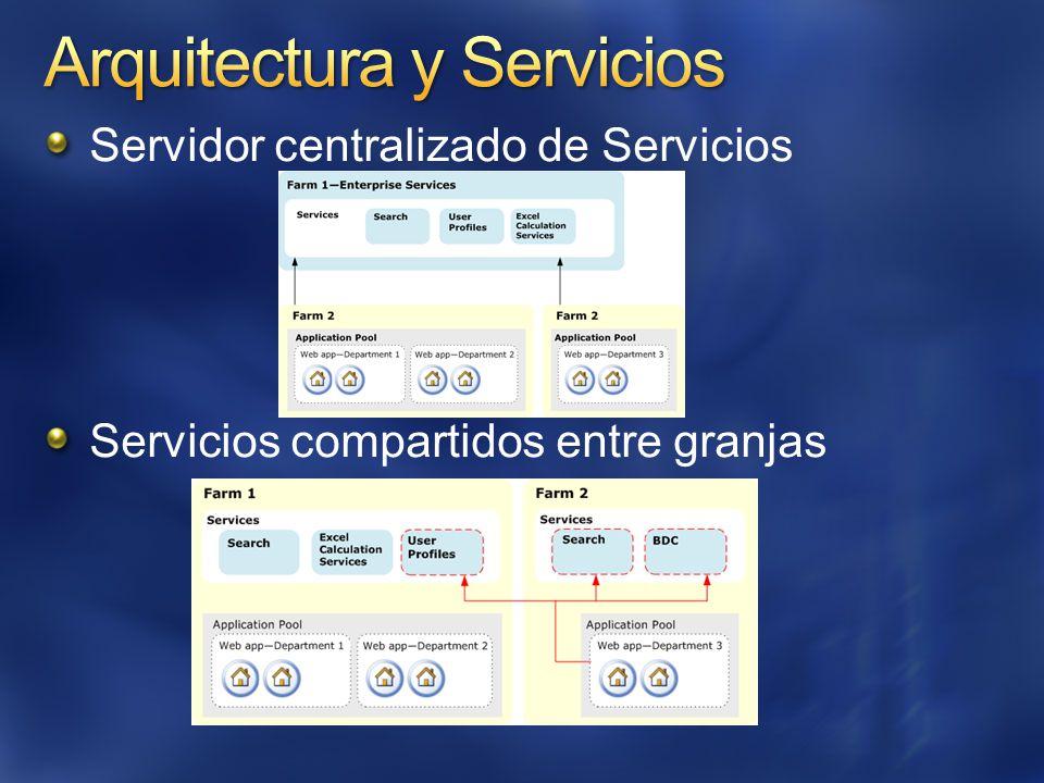 Servidor centralizado de Servicios Servicios compartidos entre granjas