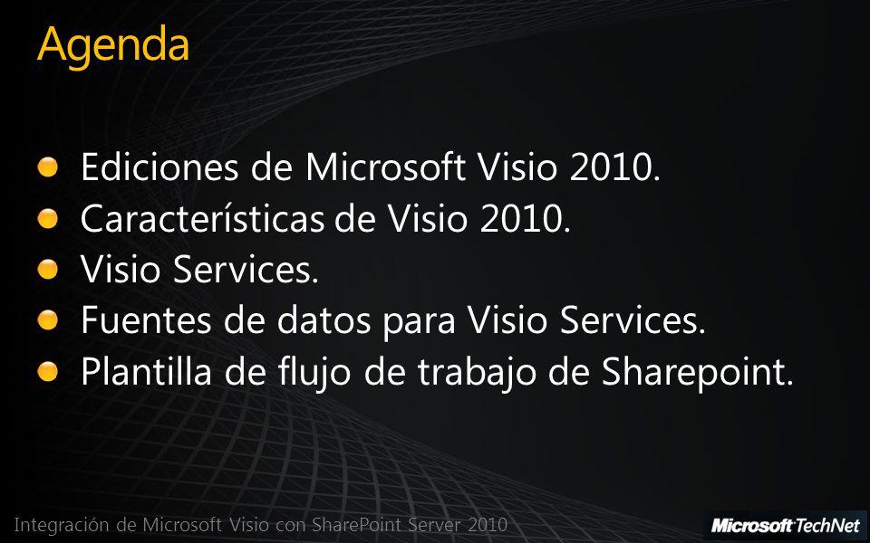 Integración de Microsoft Visio con SharePoint Server 2010 Tema de Producto Valor del Producto Escenario de Solución Conjunto de diagramas intuitivos y profesionales.