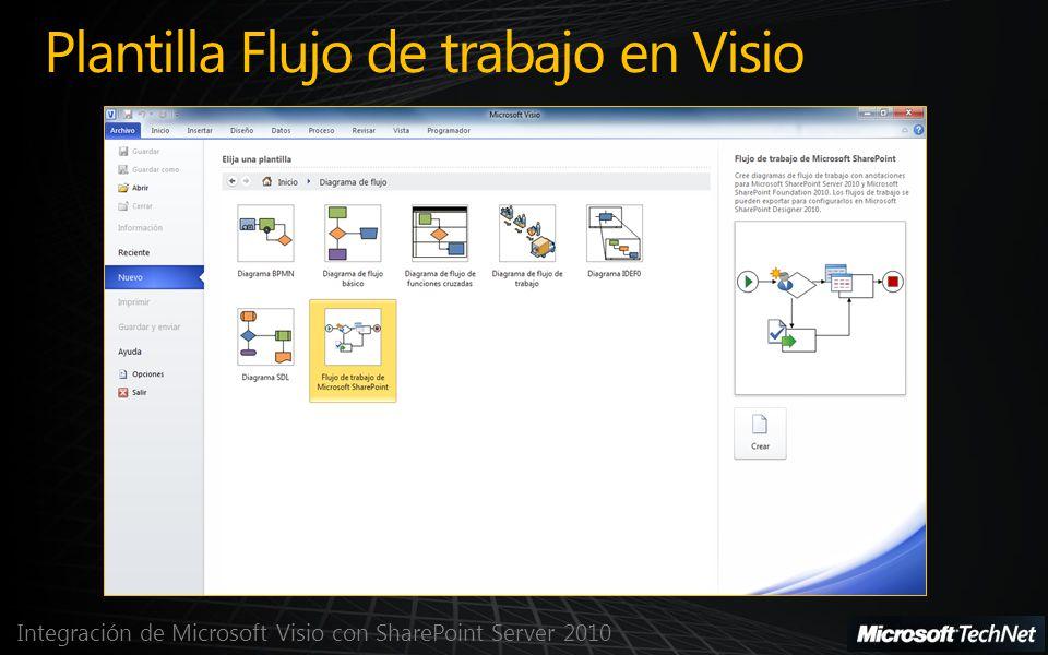 Integración de Microsoft Visio con SharePoint Server 2010 Plantilla Flujo de trabajo en Visio