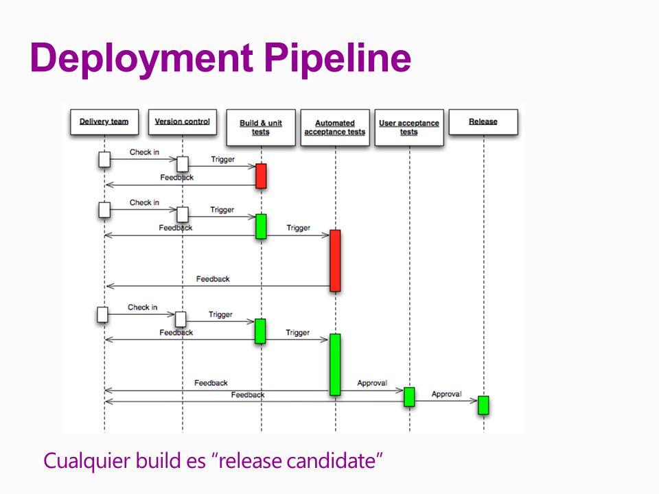Deployment Pipeline Cualquier build es release candidate