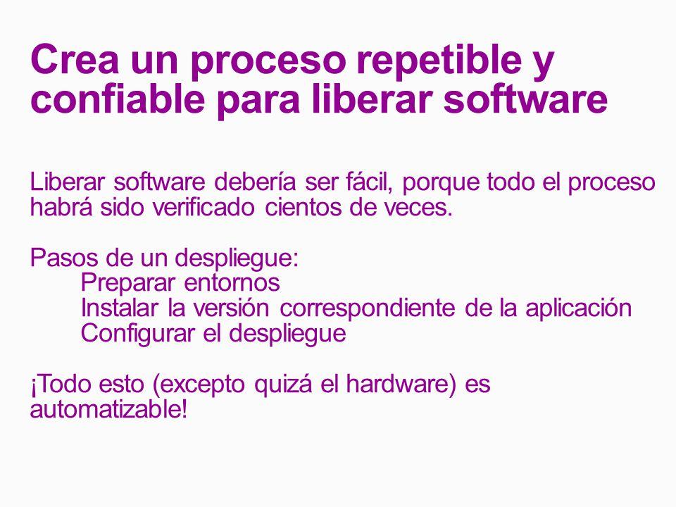 Crea un proceso repetible y confiable para liberar software Liberar software debería ser fácil, porque todo el proceso habrá sido verificado cientos de veces.