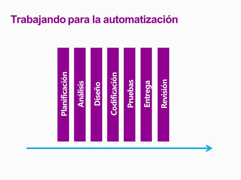 Trabajando para la automatización