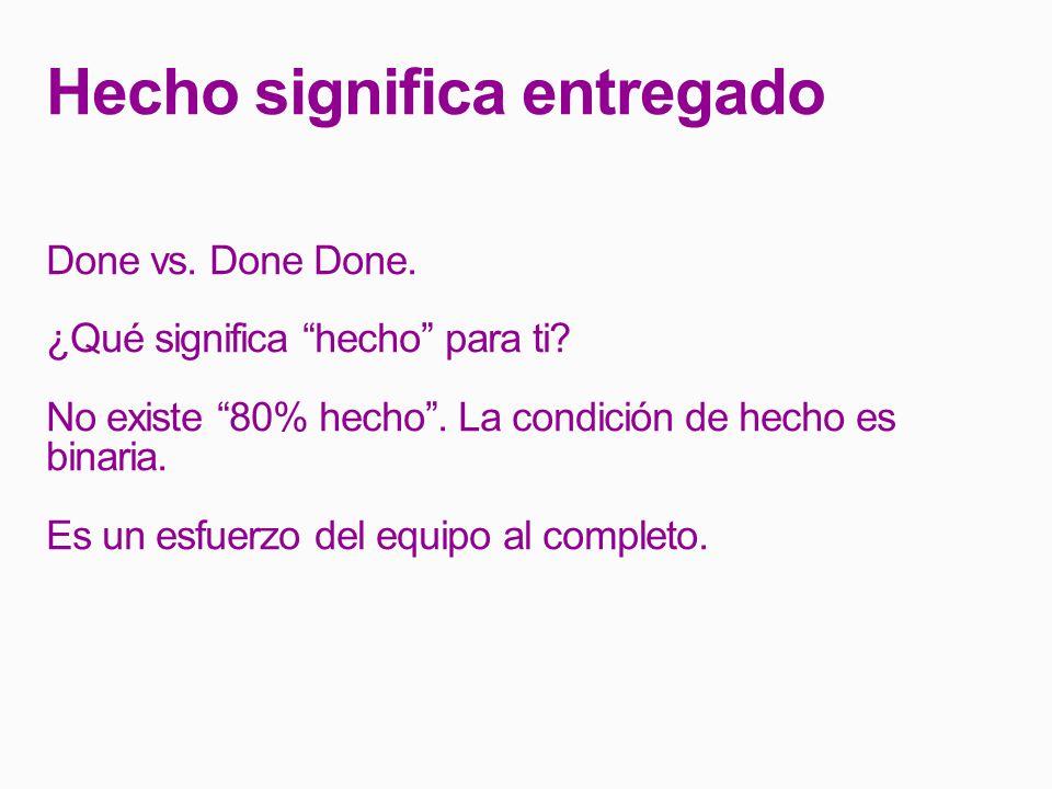 Hecho significa entregado Done vs. Done Done. ¿Qué significa hecho para ti.