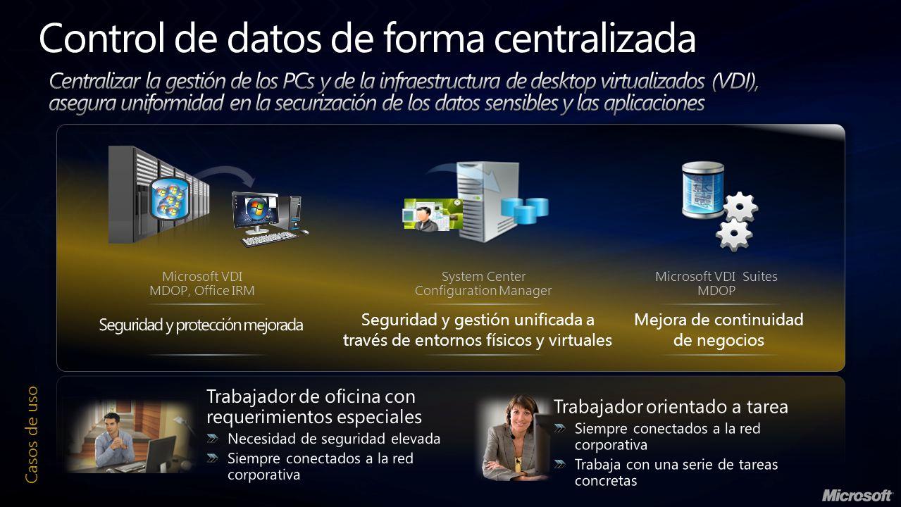 Seguridad y gestión unificada a través de entornos físicos y virtuales Microsoft VDI MDOP, Office IRM System Center Configuration Manager Mejora de continuidad de negocios Casos de uso Microsoft VDI Suites MDOP