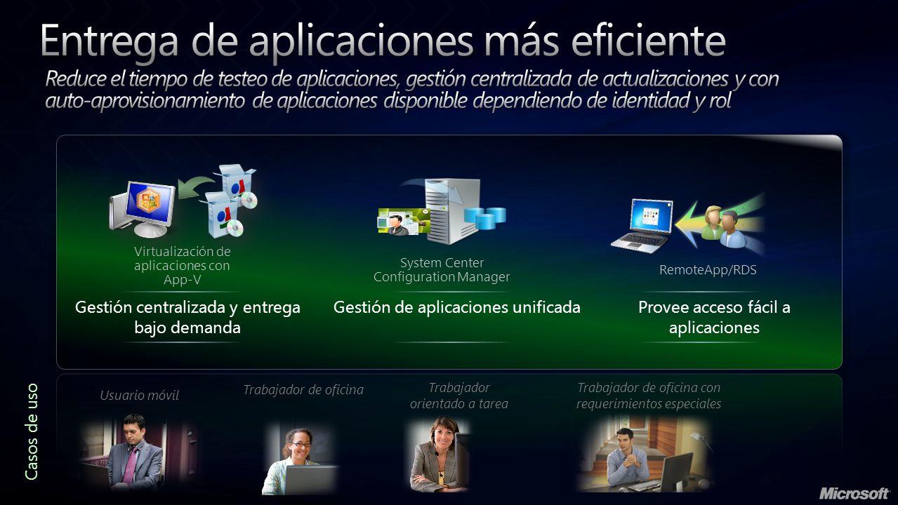 Gestión de aplicaciones unificadaGestión centralizada y entrega bajo demanda Virtualización de aplicaciones con App-V System Center Configuration Mana