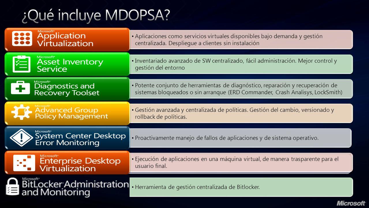 Aplicaciones como servicios virtuales disponibles bajo demanda y gestión centralizada. Despliegue a clientes sin instalación Inventariado avanzado de
