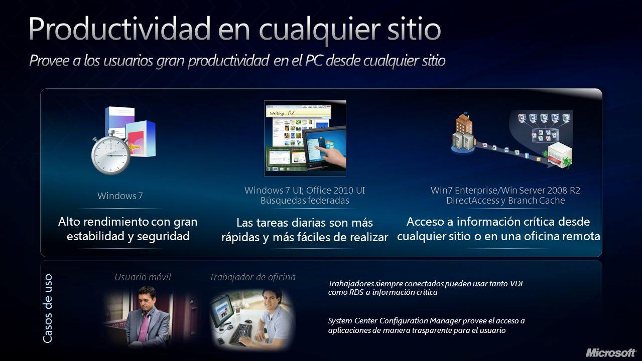 Acceso a información crítica desde cualquier sitio o en una oficina remota Alto rendimiento con gran estabilidad y seguridad Windows 7 Casos de uso Wi