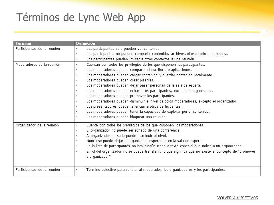 Términos de Lync Web App V OLVER A O BJETIVOS V OLVER A O BJETIVOS TérminoDefinición Participantes de la reunión Los participantes solo pueden ver con