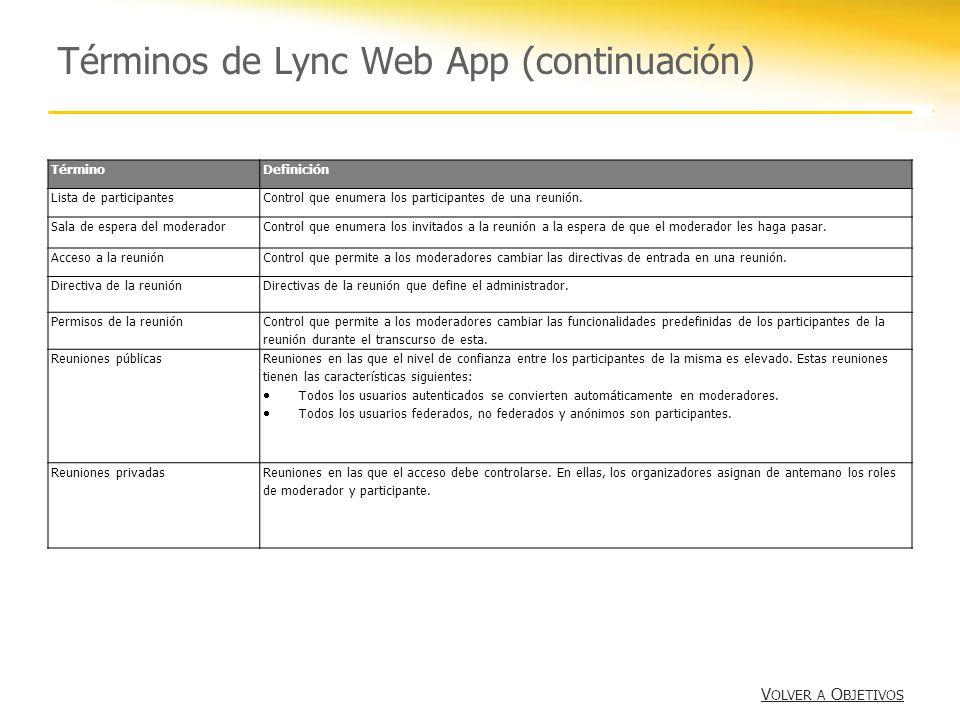 Términos de Lync Web App (continuación) V OLVER A O BJETIVOS V OLVER A O BJETIVOS TérminoDefinición Lista de participantesControl que enumera los part