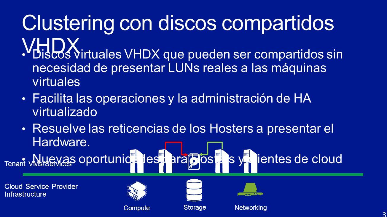 Discos virtuales VHDX que pueden ser compartidos sin necesidad de presentar LUNs reales a las máquinas virtuales Facilita las operaciones y la administración de HA virtualizado Resuelve las reticencias de los Hosters a presentar el Hardware.