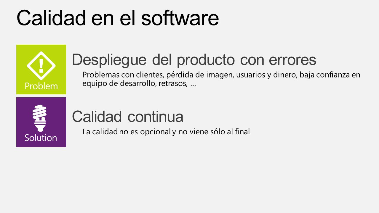 Calidad en el software Problem Solution