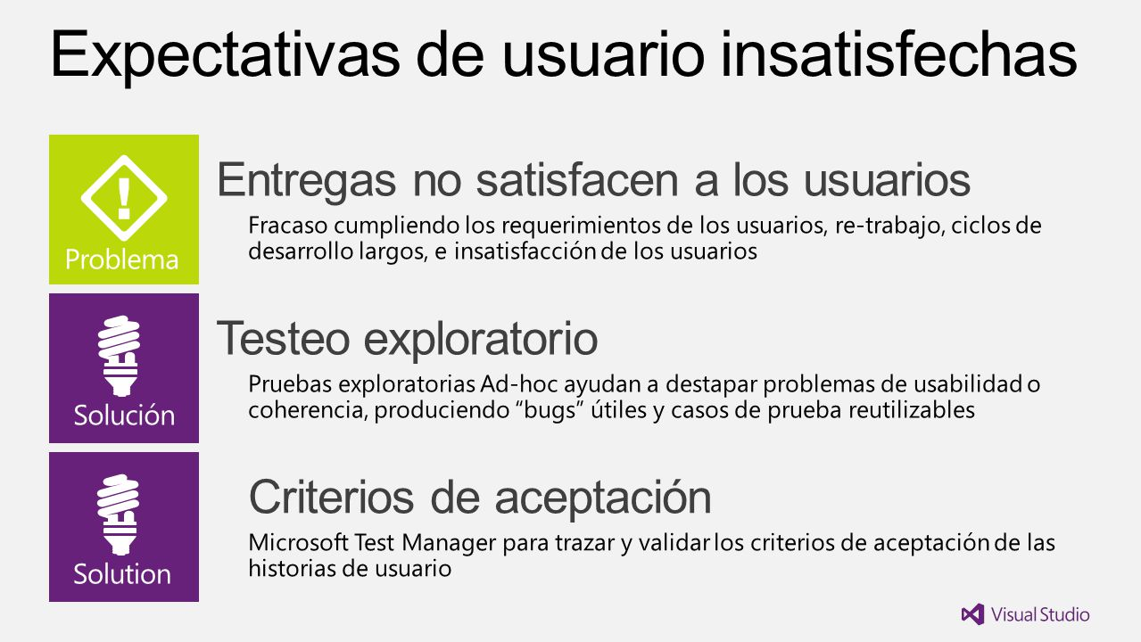 Las claves testing exploratorio Test early !.Test often !.