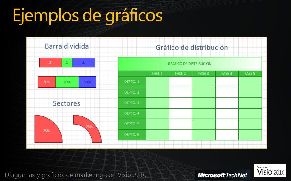 Ejemplos de gráficos Diagramas y gráficos de marketing con Visio 2010