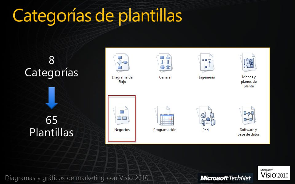 http://technet.microsoft.com/es-es/ff621128.aspx Diagramas y gráficos de marketing con Visio 2010