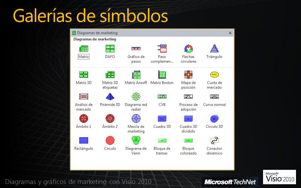 Galerías de símbolos Diagramas y gráficos de marketing con Visio 2010