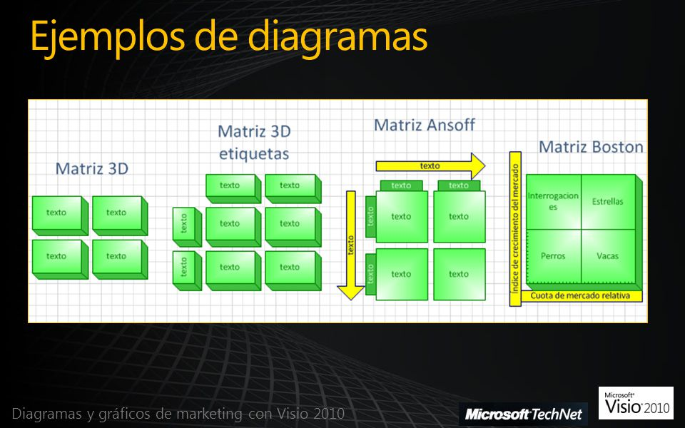 Ejemplos de diagramas Diagramas y gráficos de marketing con Visio 2010