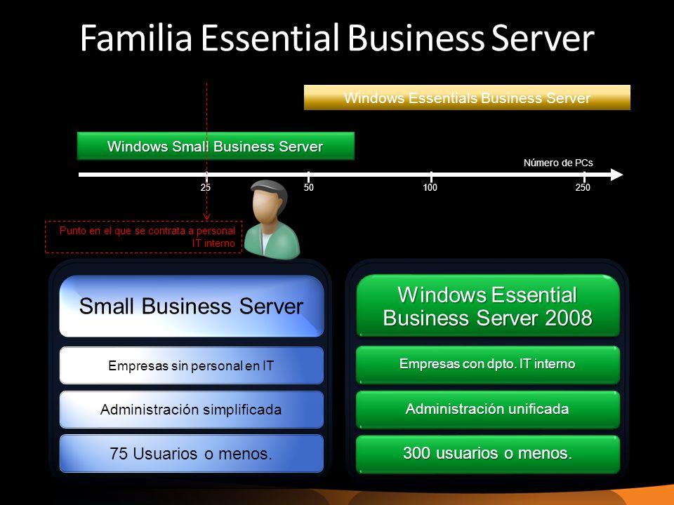 Familia Essential Business Server Empresas con dpto. IT interno Administración unificada 300 usuarios o menos. Small Business Server Windows Essential