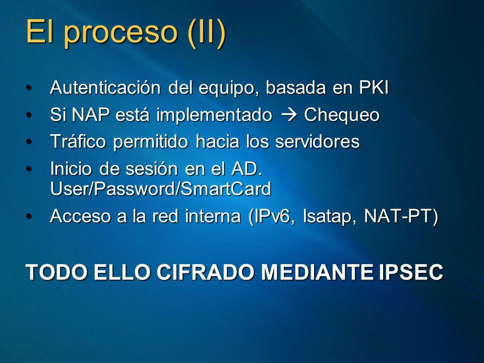 El proceso (II) Autenticación del equipo, basada en PKIAutenticación del equipo, basada en PKI Si NAP está implementado ChequeoSi NAP está implementado Chequeo Tráfico permitido hacia los servidoresTráfico permitido hacia los servidores Inicio de sesión en el AD.