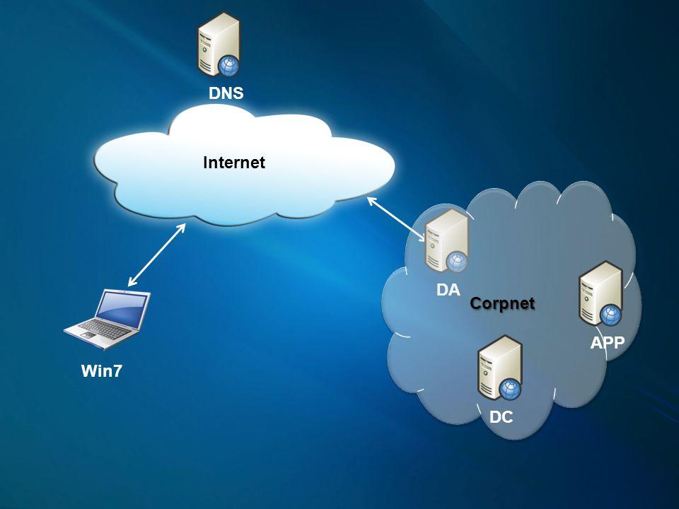 Win7 Internet DA CorpnetCorpnet APPDCDNS
