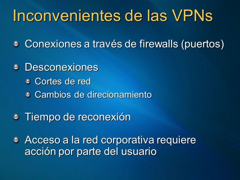 Inconvenientes de las VPNs Conexiones a través de firewalls (puertos) Desconexiones Cortes de red Cambios de direcionamiento Tiempo de reconexión Acceso a la red corporativa requiere acción por parte del usuario