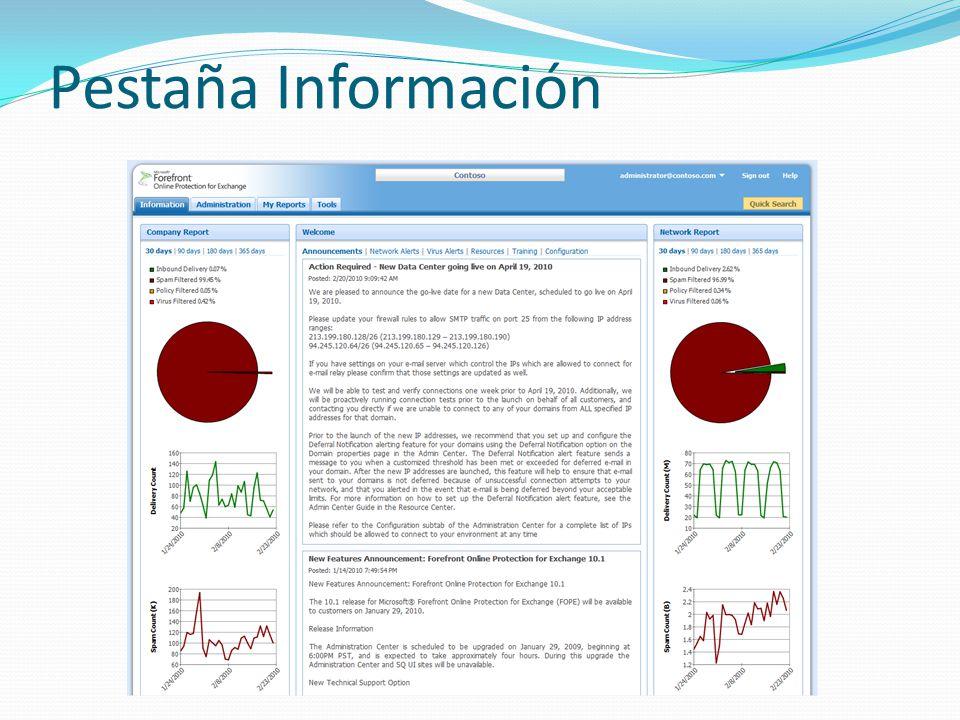 Pestaña Información