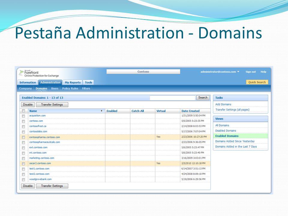 Pestaña Administration - Domains