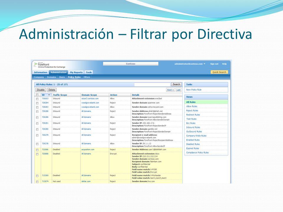 Administración – Filtrar por Directiva
