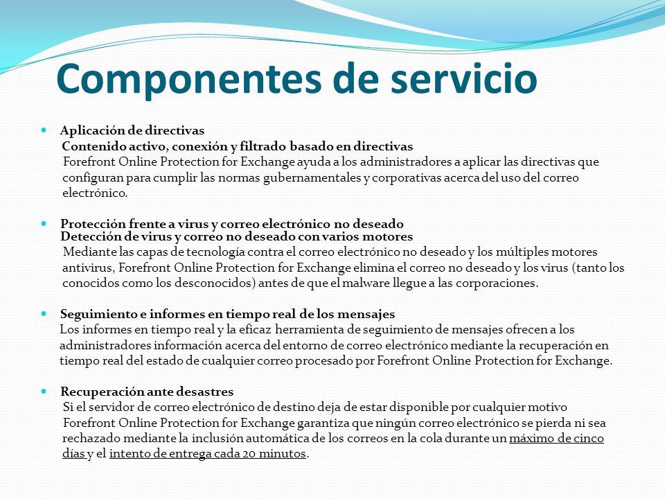 Domain- Configuración del Servicio