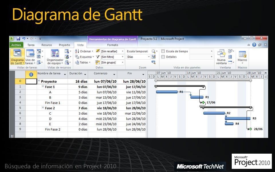 Gantt de seguimiento Búsqueda de información en Project 2010