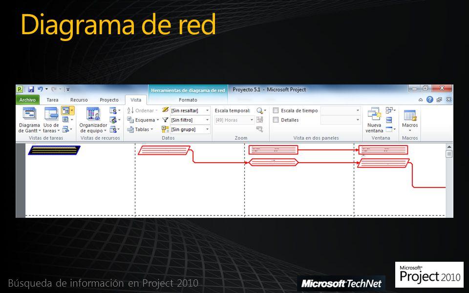 Diagrama de red Búsqueda de información en Project 2010