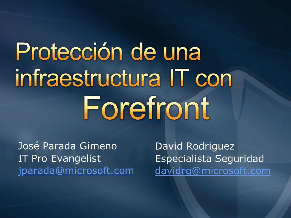 Forefront Protección puesto cliente Protección aplicaciones de servidor Protección de accesos al perimetro.