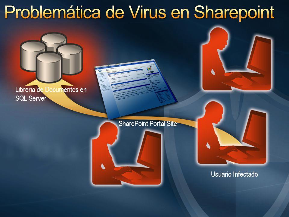 Libreria de Documentos en SQL Server SharePoint Portal Site Usuario Infectado