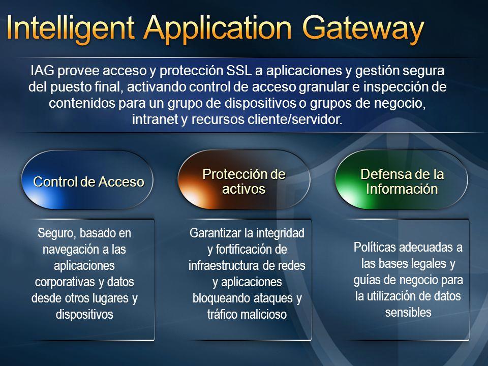 Garantizar la integridad y fortificación de infraestructura de redes y aplicaciones bloqueando ataques y tráfico malicioso Políticas adecuadas a las b