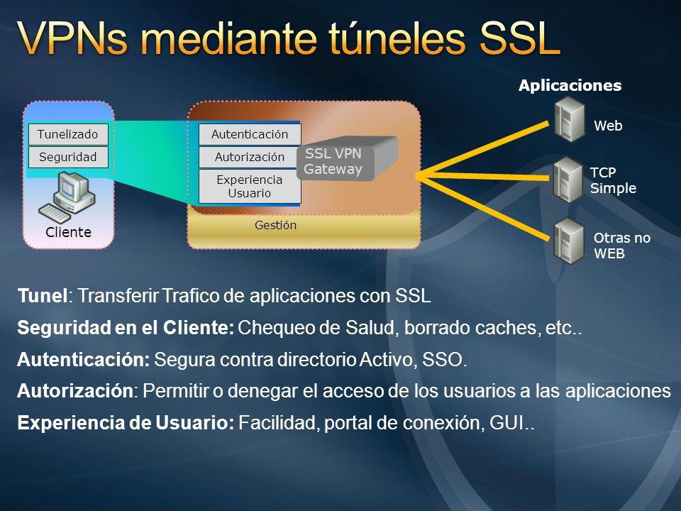 Cliente Gestión Autenticación Autorización Experiencia Usuario Tunelizado Seguridad Web Aplicaciones TCP Simple Otras no WEB SSL VPN Gateway Tunel: Transferir Trafico de aplicaciones con SSL Seguridad en el Cliente: Chequeo de Salud, borrado caches, etc..