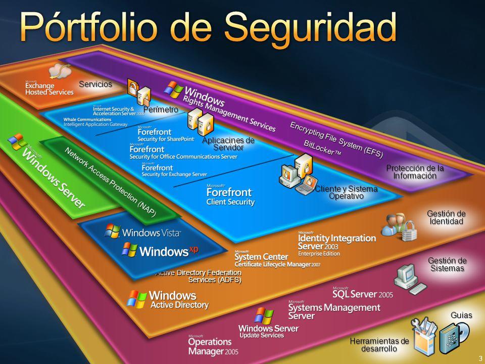Generales http://www.microsoft.es/todocontrolado http://www.microsoft.com/forefront/default.mspx Técnicos http://www.microsoft.com/technet/clientsecurity/default.mspx http://www.microsoft.com/technet/forefront/serversecurity/exchange/ http://www.microsoft.com/technet/forefront/serversecurity/sharepoint/ http://www.microsoft.com/technet/forefront/edgesecurity/iag/default.mspx Laboratorios Virtuales http://www.microsoft.com/technet/traincert/virtuallab/forefront.mspx