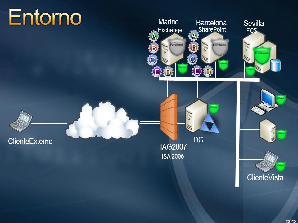 33 DC ClienteVista Madrid Barcelona Exchange SharePoint Sevilla FCS ClienteExterno B C E D A B C E D A IAG2007 ISA 2006