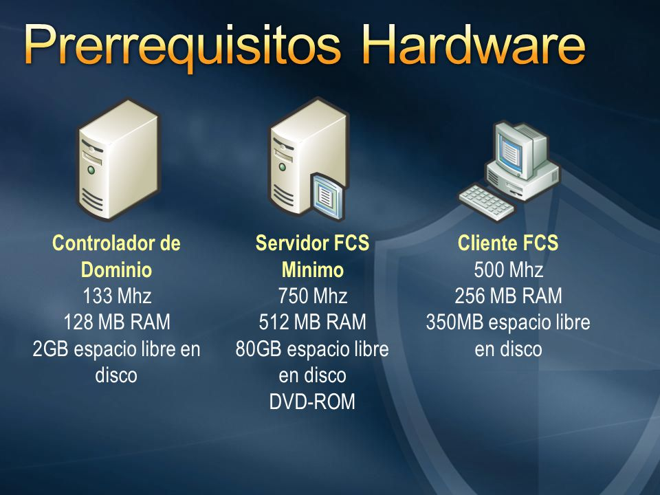 Controlador de Dominio 133 Mhz 128 MB RAM 2GB espacio libre en disco Servidor FCS Minimo 750 Mhz 512 MB RAM 80GB espacio libre en disco DVD-ROM Client